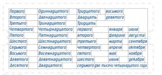Касса для нотариусов N 2 Дата прописью «Родительный падеж»
